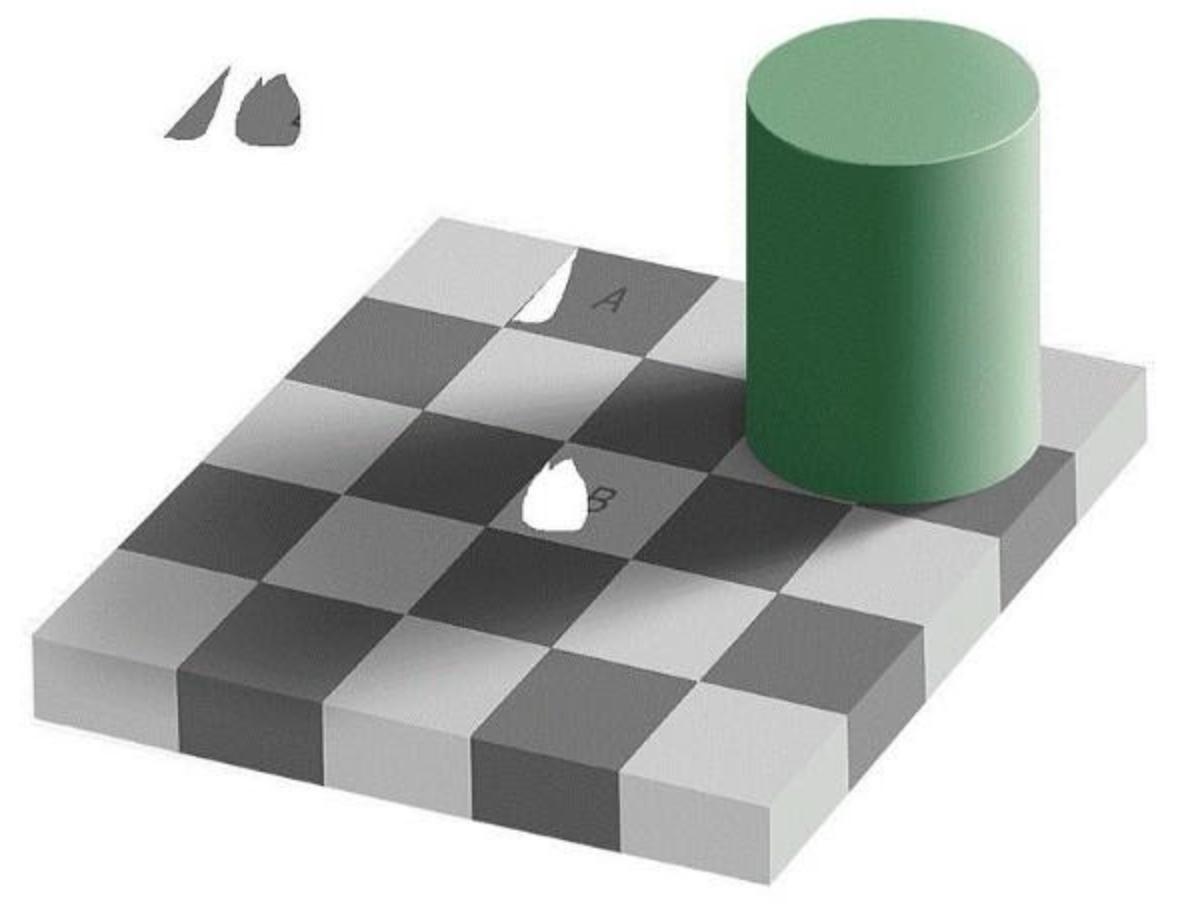 Shades Of Grey 2 Inhalt