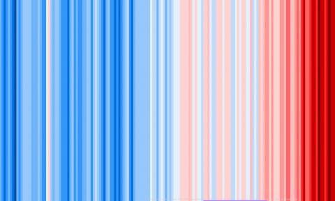 Naar de klimaatkloten in 9 grafieken