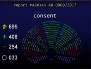 Europees Parlement stemt in met CETA