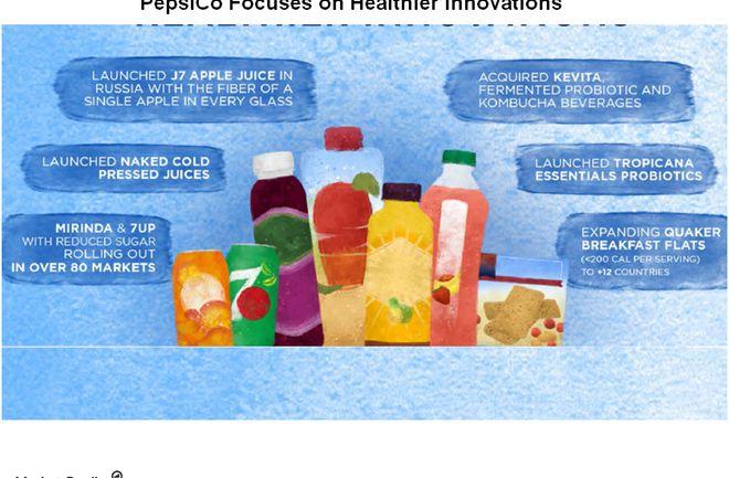 Pepsico draait op 'schuldgevoelvrije' producten