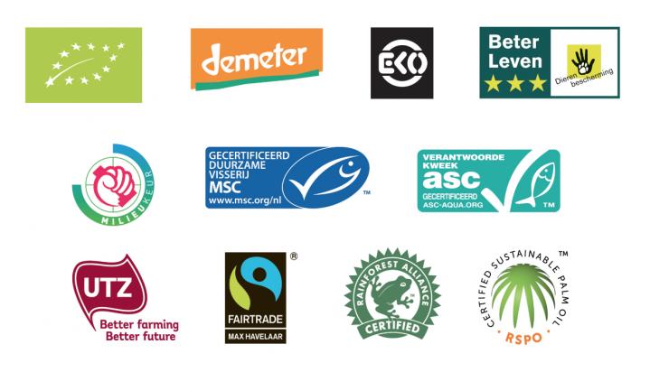 Milieu Centraal adviseert maar 10 van de (al bijna) 100 keurmerken