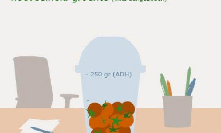 'Vergadergroenten' kunnen lage groenteconsumptie opjagen