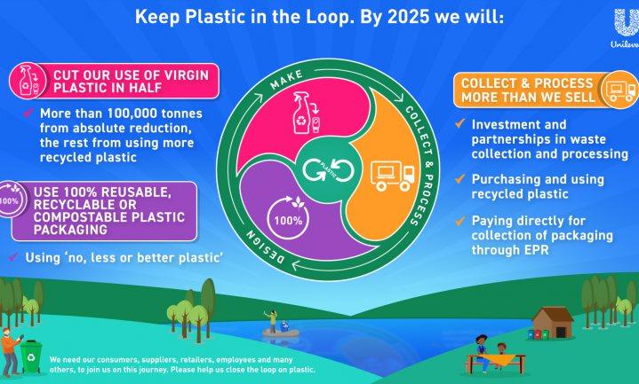 IJsjes zonder jasje helpen Unilever plastic-reductiedoelen aan te scherpen