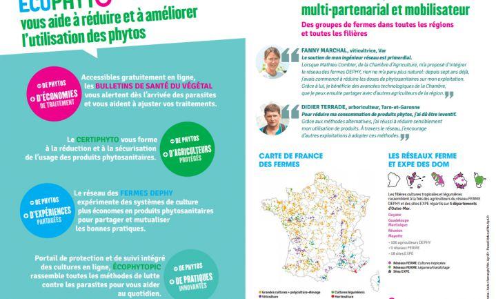 Franse 'voorbeeldboeren' demonstreren vermindering pesticidengebruik