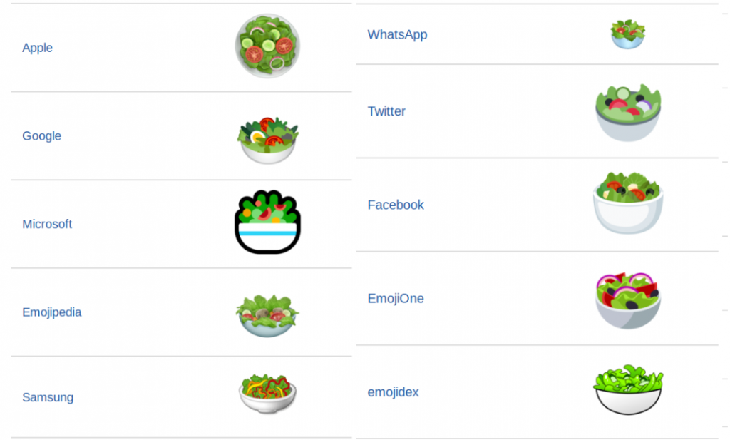 Eitje weg: salade-emoji is nu vegan