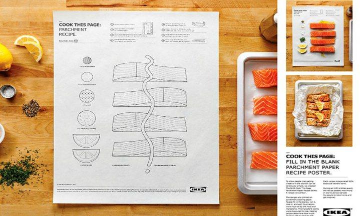 Ikea kan klunzen koken leren