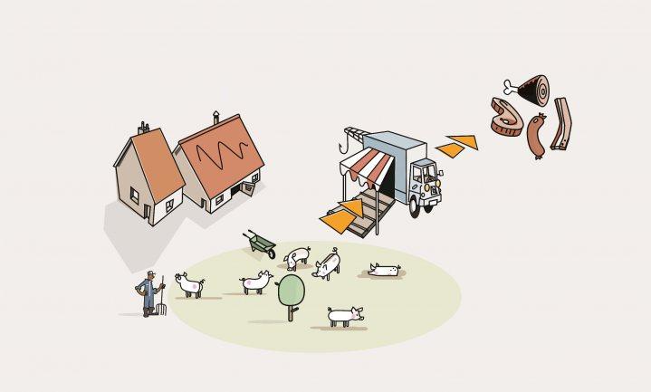 Vlees zonder diertransporten