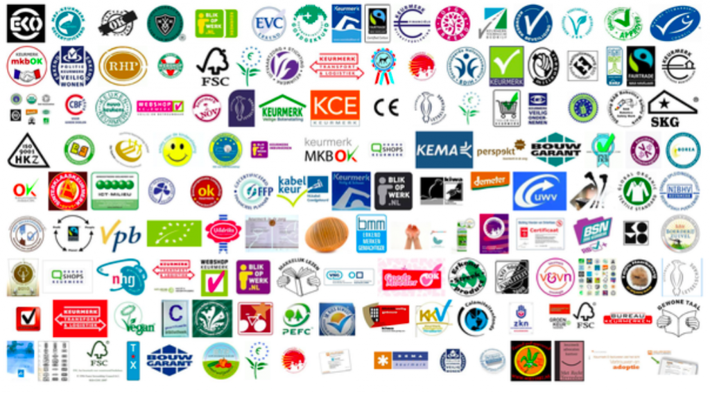 ACM stelt regels op om consument tegen 'greenwashing' te beschermen