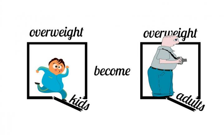'Vertel ouders liever niet dat hun kind te zwaar is'