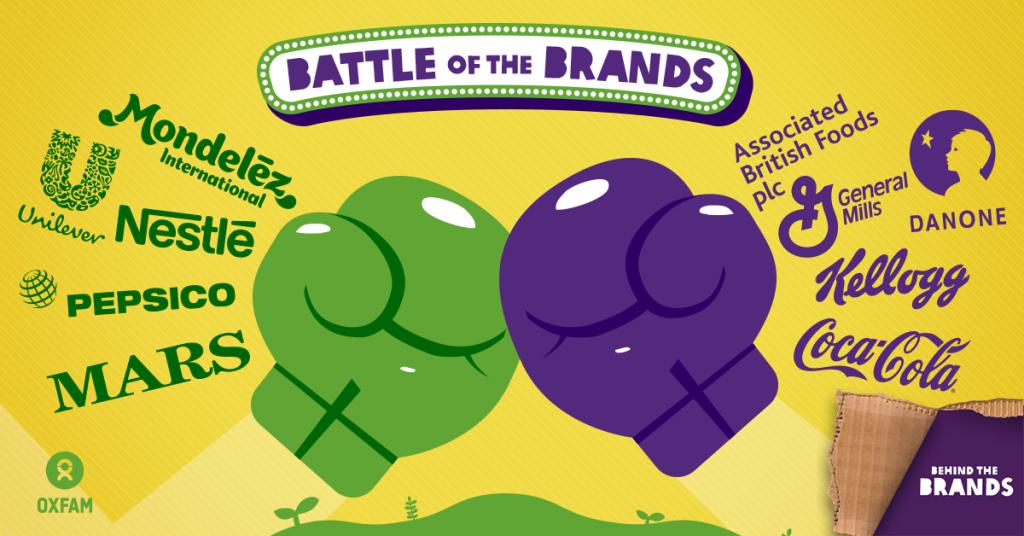 Unilever duurzamer dan Nestlé
