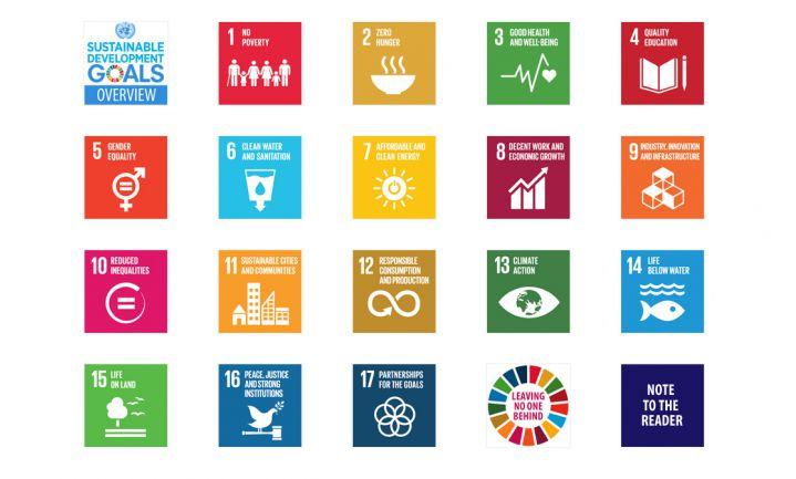 VN rapporteert over Sustainable Development Goals