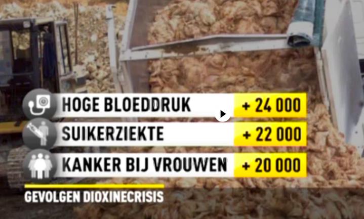 'Dioxinecrisis veroorzaakte 20.000 kankergevallen'